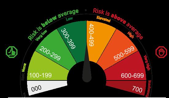 Die Eurowings Kreditkarte - Alle Infos Zur Beantragung & Den Konditionen