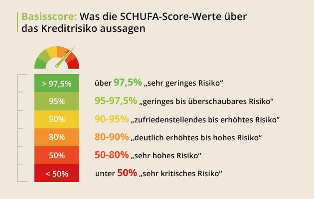Kredit Für Selbstständige In Deutschland - Alle Infos & Tipps