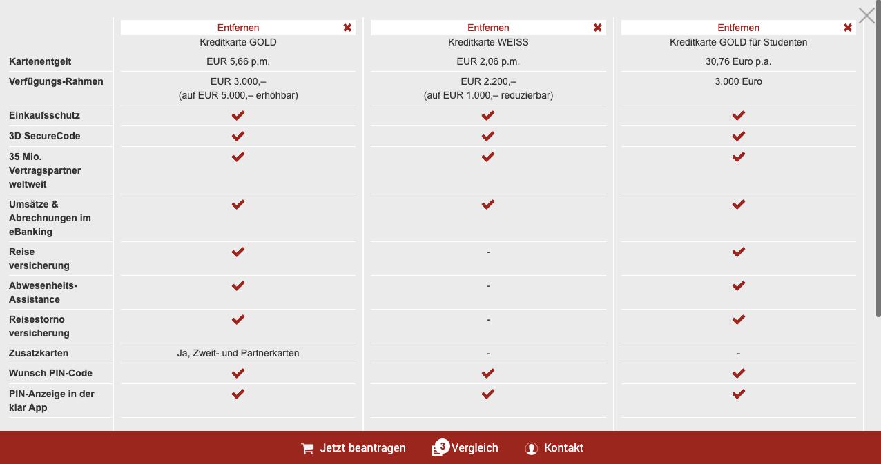So Funktioniert Der BAWAG PSK Kreditrechner - Infos & Tipps